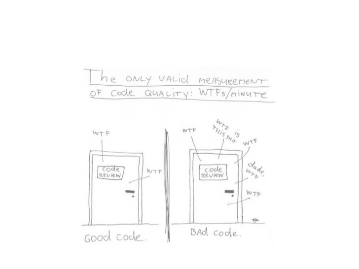 Melhor Maneira De Encarar Um Problema é Mantendo O: Clean Code, Code Smells, DRY E KISS. Em Busca Do